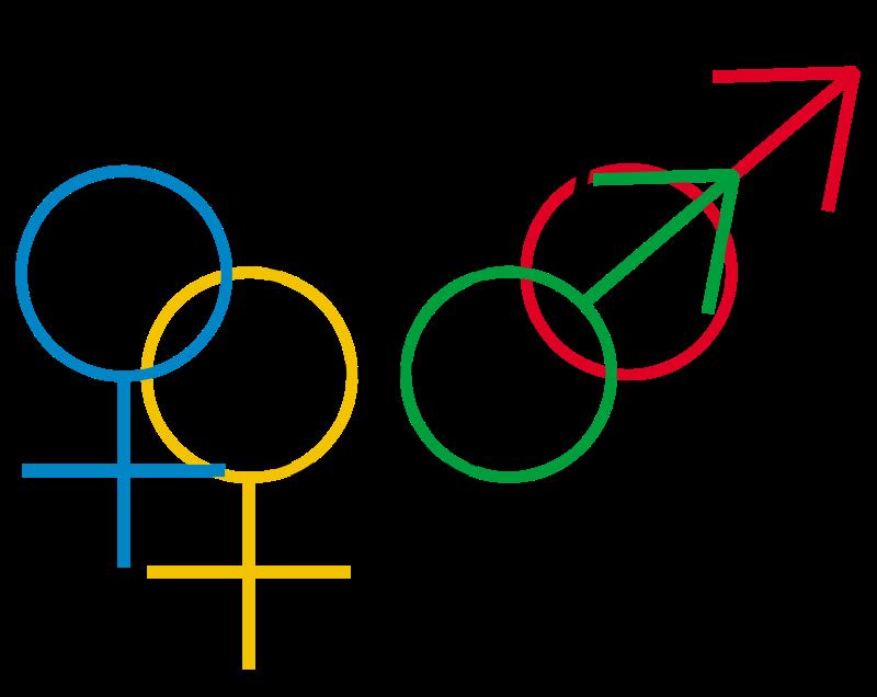 800px-Sex_GLBT_olympics.svg